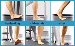 afwikkeling voet tijdens lopen zonder hallux valgus